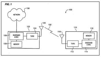 Intel S Wireless Multi Core Patent Applications For June 2006 Mactech